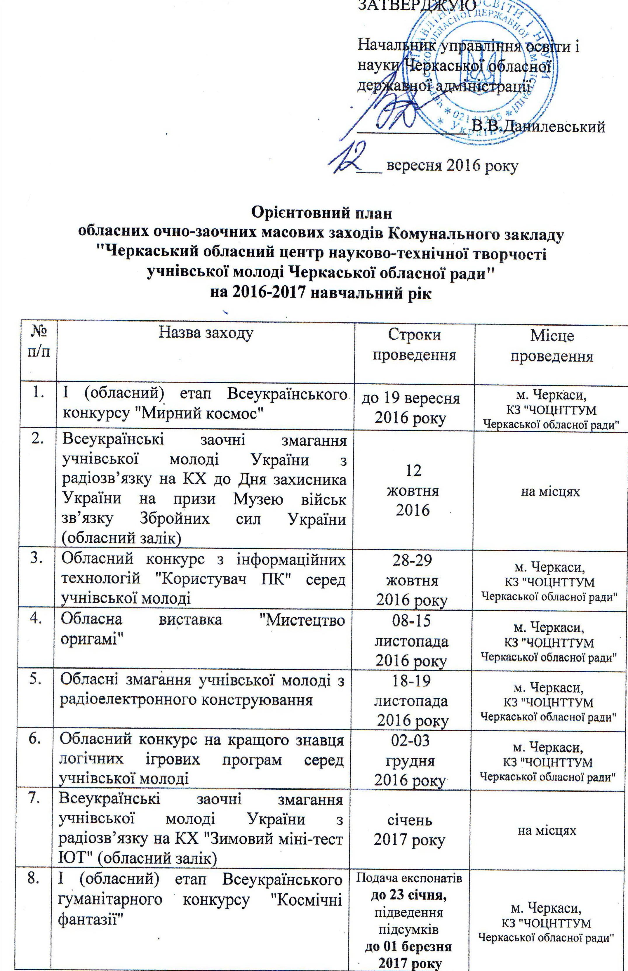 План обласних заходів на 2016-2017 н.р.